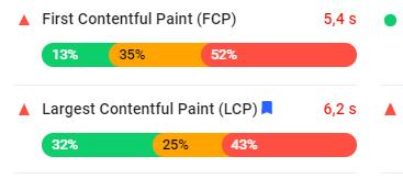 LCP hatası - R10.net